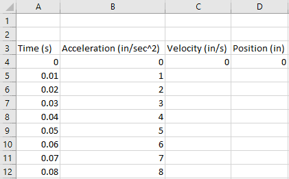 Numerical Integration of Tabular Data in Excel | EngineerExcel