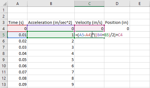 Numerical integration of tabular data in excel engineerexcel in cell c5 the first velocity value after the initial velocity 0 we entered above enter the formula to calculate the trapezoidal area under the curve ccuart Images