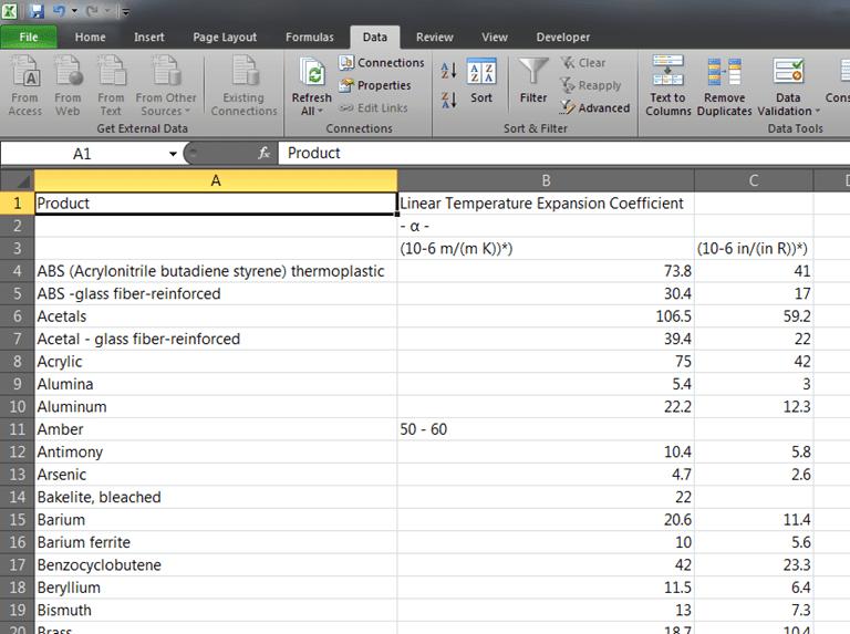 Web Data Import in Excel 2010   EngineerExcel
