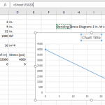Dynamic Chart Titles in Excel
