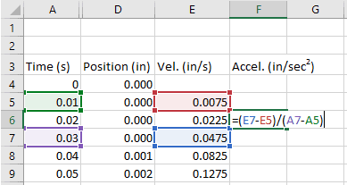 Calculate a Derivative in Excel from Tables of Data | EngineerExcel