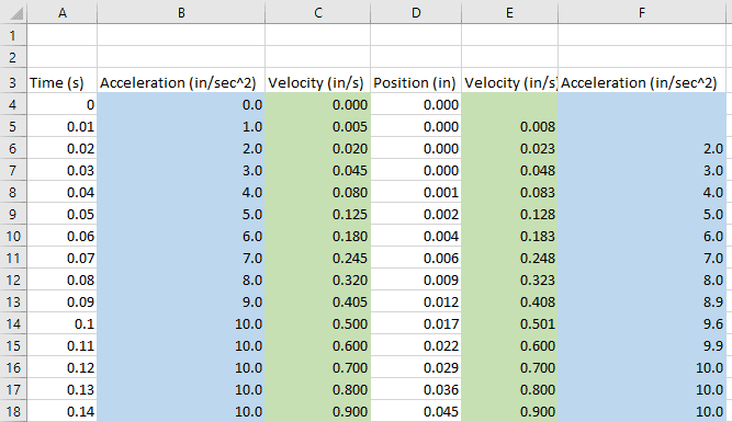 Calculate a Derivative in Excel from Tables of Data