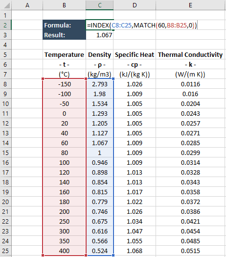 using excel u2019s index and match functions to look up