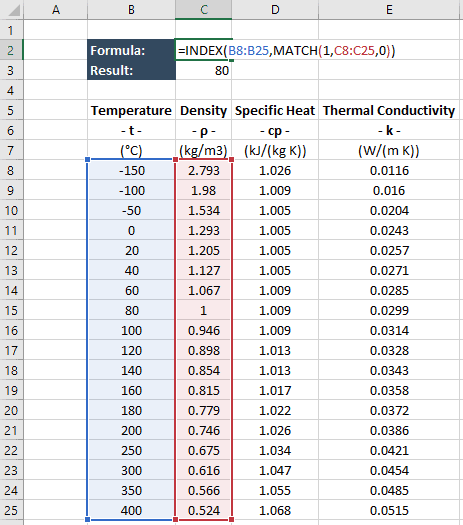 Using Excels Index And Match Functions To Look Up Engineering Data