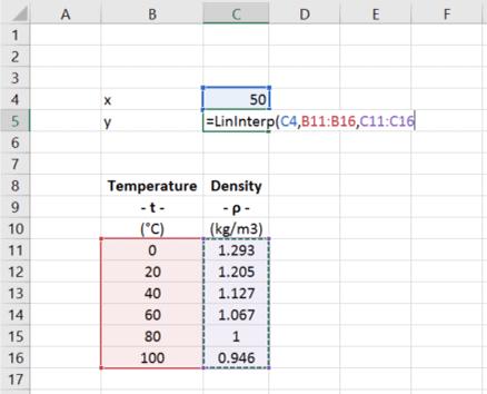 Linear Interpolation VBA Function in Excel | EngineerExcel