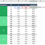Calculating Inverse Tangent in Excel with ATAN and ATAN2