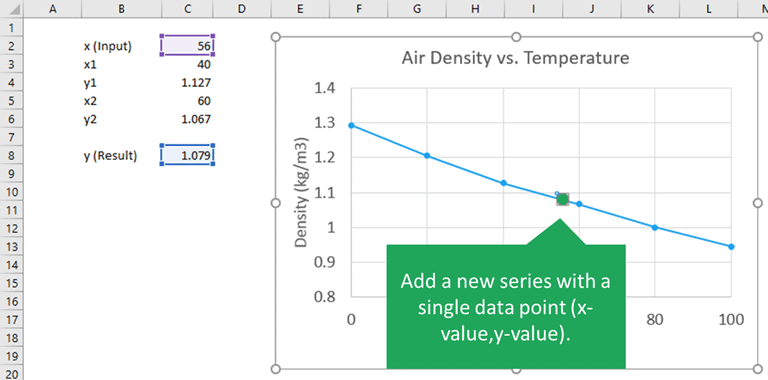 2 ways to show position of a data point on the x and y axes to add error bars in excel 20132016 with the data series selected click the green plus sign to the right of the chart ccuart Gallery