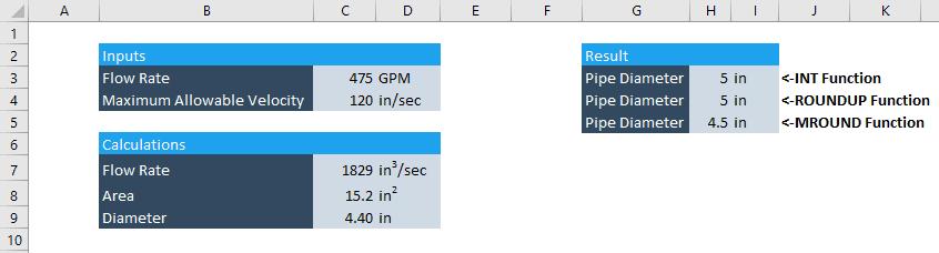 Rounding Numbers in Excel | EngineerExcel