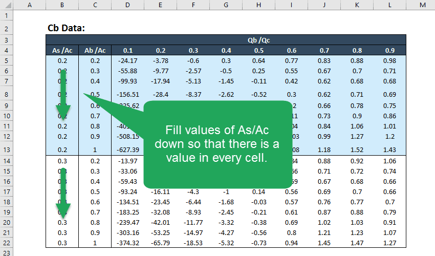 How to Look Up Data in 3D Excel Tables | EngineerExcel