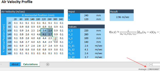 Bilinear Interpolation in Excel | EngineerExcel
