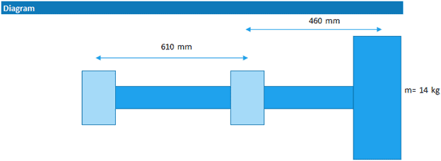 How to Create Dynamic Engineering Diagrams in Excel