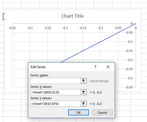Create a vector plot in excel engineerexcel next i added the new series by selecting the first row of x1 and x2 values as the series x values and the first row of y1 and y2 values as the series ccuart Choice Image