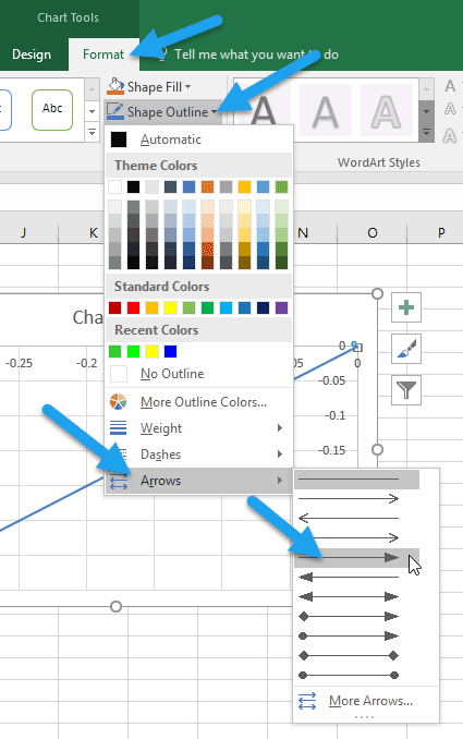 Create a vector plot in excel engineerexcel next i added an arrow head to the vector by changing its formatting i selected the data series first then navigated to the chart tools format tab to add ccuart Choice Image